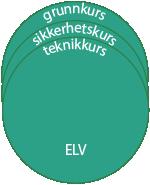 Oblat ELV TK