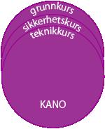Oblet KANO TK